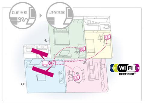EPSON WF-2631 Wifi傳真雲端複合機
